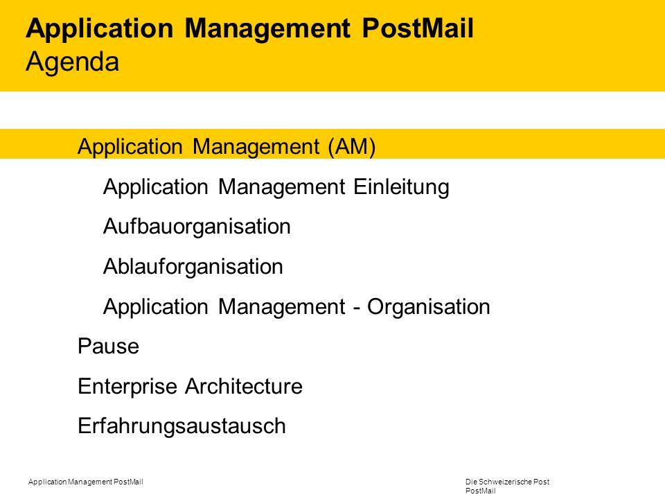 Application Management PostMail Die Schweizerische Post PostMail Application Management (Integrationsteam) Application Management Applikationsteam Applikations-Owner (AO) Applikations- verantwortlicher (AV) Budget- verantwortlicher (BV) Fachverantwortlicher (FV) Superuser (SU) Fachmitarbeiter (FM) Enduser (EU) Change–Manager (CM)