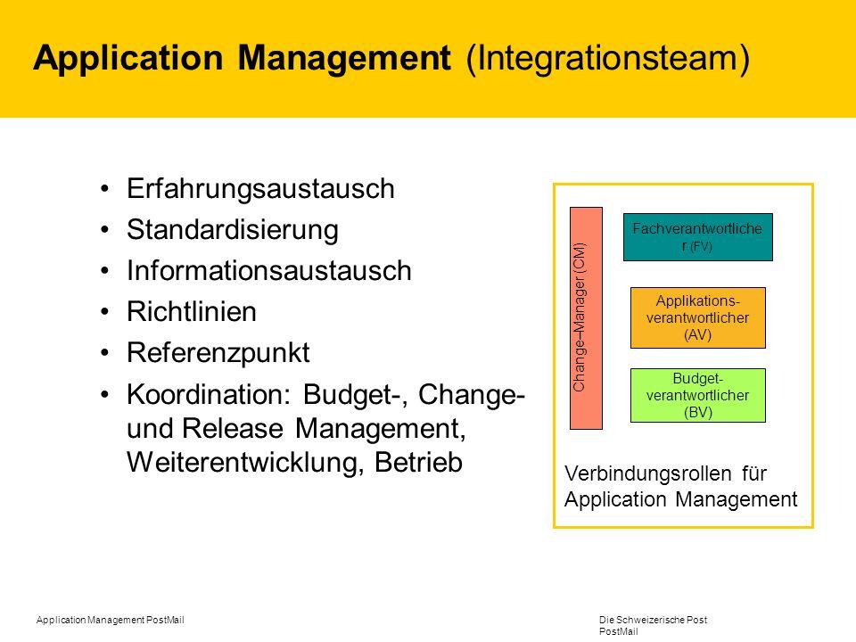 Application Management PostMail Die Schweizerische Post PostMail Erfahrungsaustausch Standardisierung Informationsaustausch Richtlinien Referenzpunkt