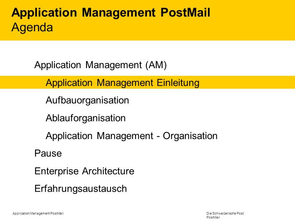 Application Management PostMail Die Schweizerische Post PostMail Der Applikationsverantwortliche (AV) Applikationsteam Applikations- verantwortlicher (AV) Fachverantwortlicher (FV) Superuser (SU) Fachmitarbeiter (FM) Enduser (EU)