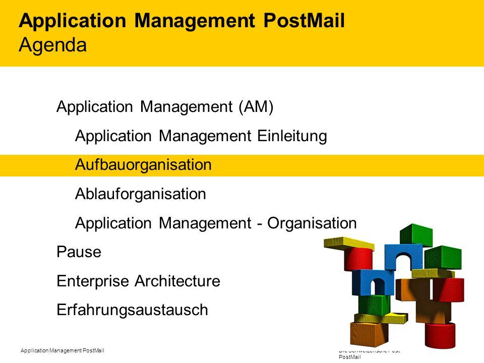 Application Management PostMail Die Schweizerische Post PostMail Application Management PostMail Change-Management PostMail Application-Management Applikationsteam(s) Projekt- Management Prozess- Management Applikatorisches Change-Management (CM) Enterprise Architecture