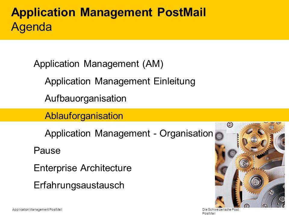 Application Management PostMail Die Schweizerische Post PostMail Applikationsteam Der Betreiber (BE) Applikations-Owner (AO) Applikations- verantwortlicher (AV) Budget- verantwortlicher (BV) Fachverantwortlicher (FV) Superuser (SU) Fachmitarbeiter (FM) Enduser (EU) SW-Lieferant (SW) Betreiber (BE) Ausführende Informatik