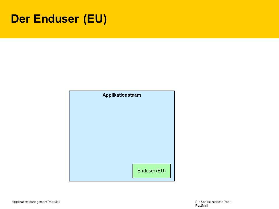 Application Management PostMail Die Schweizerische Post PostMail UHD Service Desk (Funktion) Applikationsteam Applikations-Owner (AO) Applikations- verantwortlicher (AV) Budget- verantwortlicher (BV) Fachverantwortlicher (FV) Superuser (SU) Fachmitarbeiter (FM) Enduser (EU) SW-Lieferant (SW) Betreiber (BE) Ausführende Informatik UHD (IT Post)