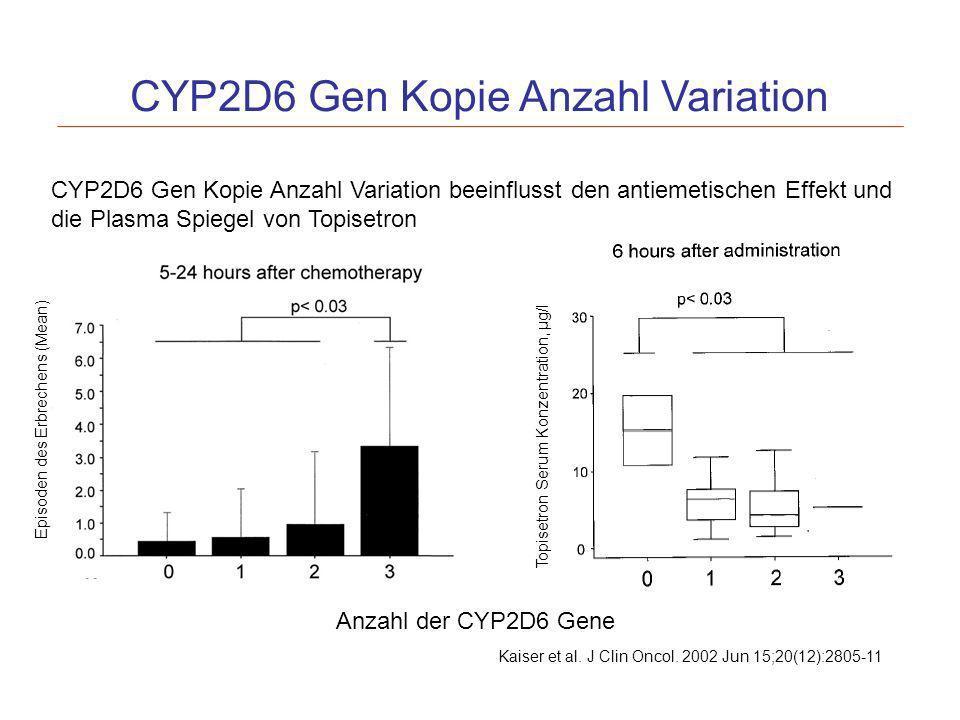 CYP2D6 Gen Kopie Anzahl Variation CYP2D6 Gen Kopie Anzahl Variation beeinflusst den antiemetischen Effekt und die Plasma Spiegel von Topisetron Kaiser