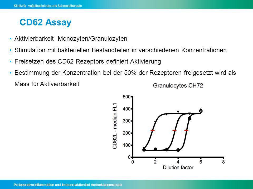 Perioperative Inflammation und Immunreaktion bei Aortenklappenersatz Klinik für Anästhesiologie und Schmerztherapie CD62 Assay Aktivierbarkeit Monozyten/Granulozyten Stimulation mit bakteriellen Bestandteilen in verschiedenen Konzentrationen Freisetzen des CD62 Rezeptors definiert Aktivierung Bestimmung der Konzentration bei der 50% der Rezeptoren freigesetzt wird als Mass für Aktivierbarkeit