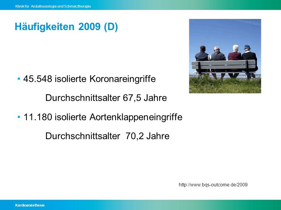 Kardioanästhesie Klinik für Anästhesiologie und Schmerztherapie Häufigkeiten 2009 (D) 45.548 isolierte Koronareingriffe Durchschnittsalter 67,5 Jahre