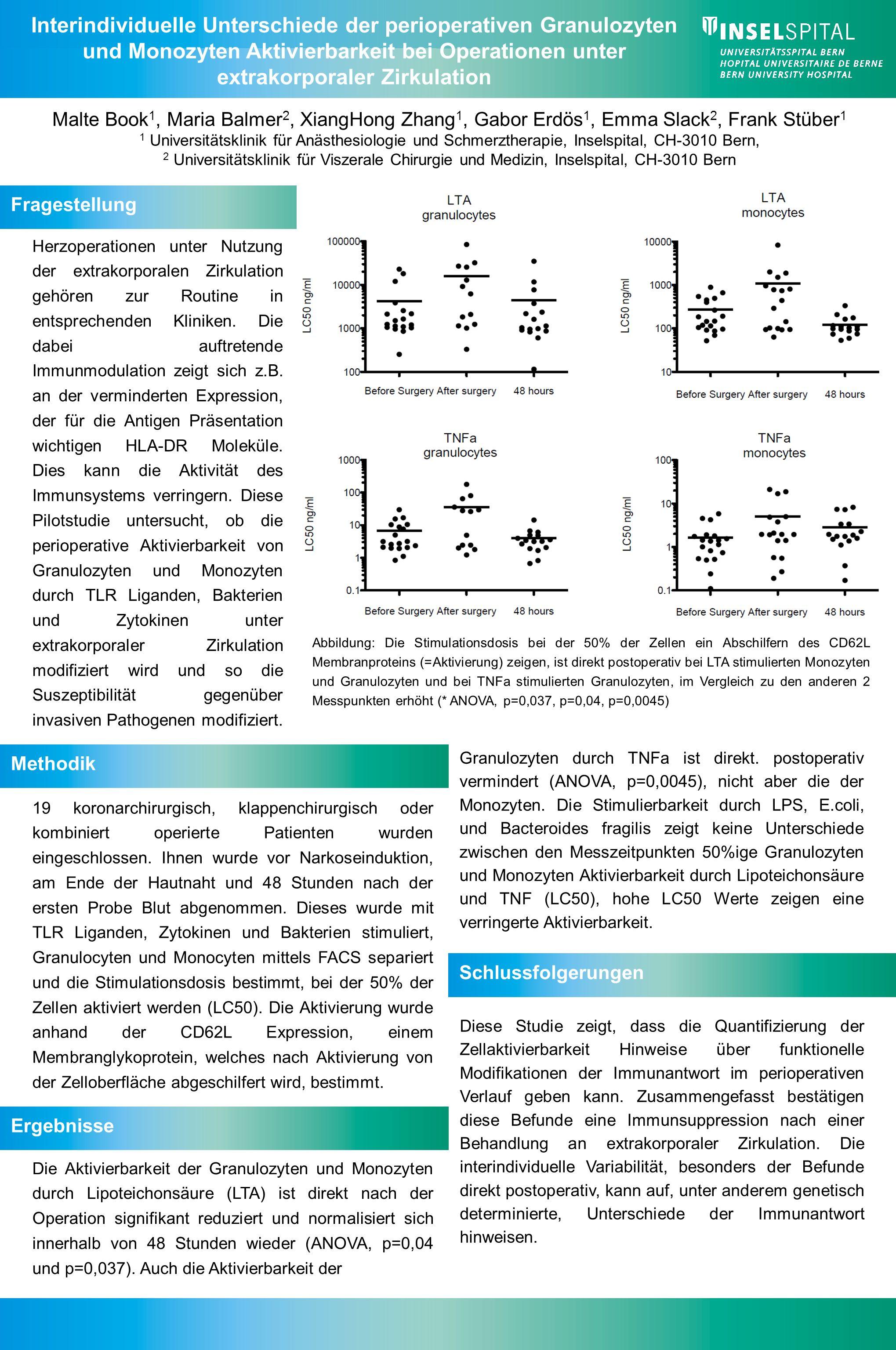 Fragestellung Interindividuelle Unterschiede der perioperativen Granulozyten und Monozyten Aktivierbarkeit bei Operationen unter extrakorporaler Zirku