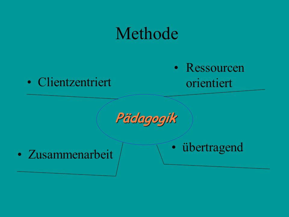 Methode Pädagogik Clientzentriert Zusammenarbeit Ressourcen orientiert übertragend