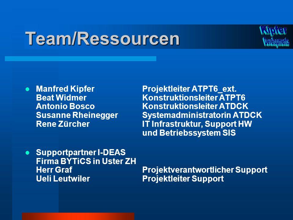 Team/Ressourcen Manfred KipferProjektleiter ATPT6_ext. Beat WidmerKonstruktionsleiter ATPT6 Antonio BoscoKonstruktionsleiter ATDCK Susanne RheineggerS