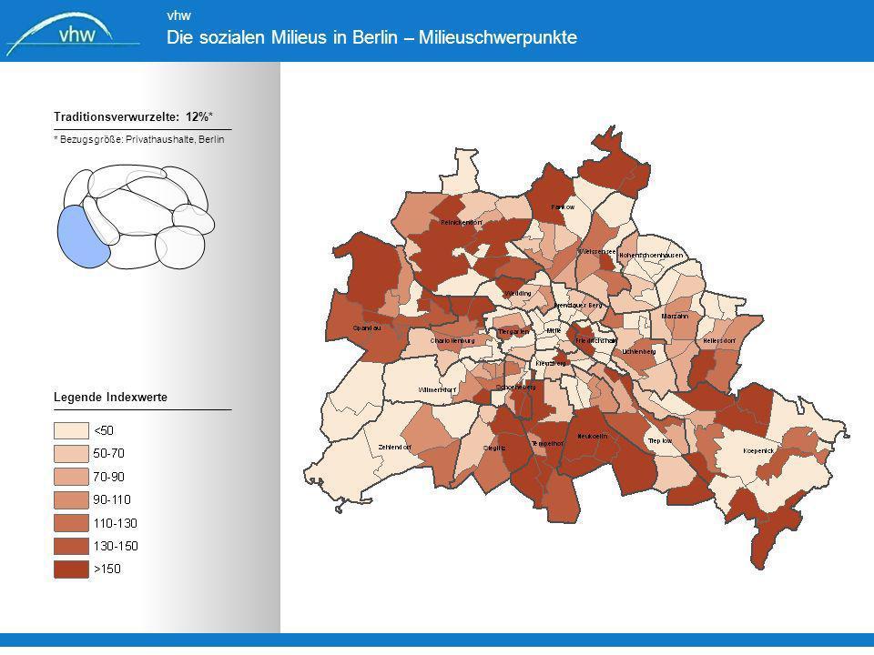 Legende Indexwerte Traditionsverwurzelte: 12%* * Bezugsgröße: Privathaushalte, Berlin vhw Die sozialen Milieus in Berlin – Milieuschwerpunkte