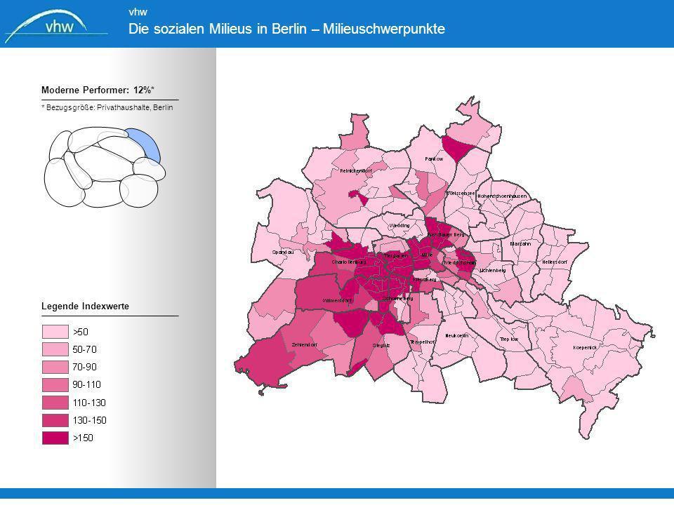 Legende Indexwerte Moderne Performer: 12%* * Bezugsgröße: Privathaushalte, Berlin vhw Die sozialen Milieus in Berlin – Milieuschwerpunkte