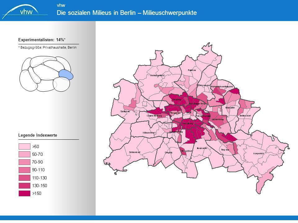 Legende Indexwerte Experimentalisten: 14%* * Bezugsgröße: Privathaushalte, Berlin vhw Die sozialen Milieus in Berlin – Milieuschwerpunkte