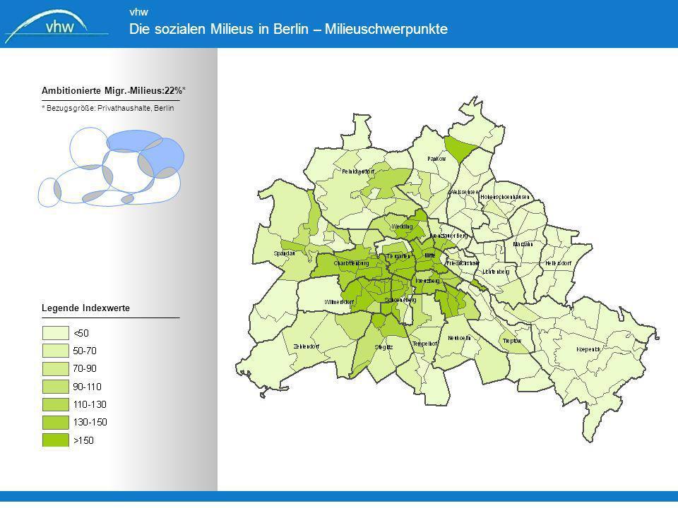 Legende Indexwerte Ambitionierte Migr.-Milieus:22%* * Bezugsgröße: Privathaushalte, Berlin vhw Die sozialen Milieus in Berlin – Milieuschwerpunkte