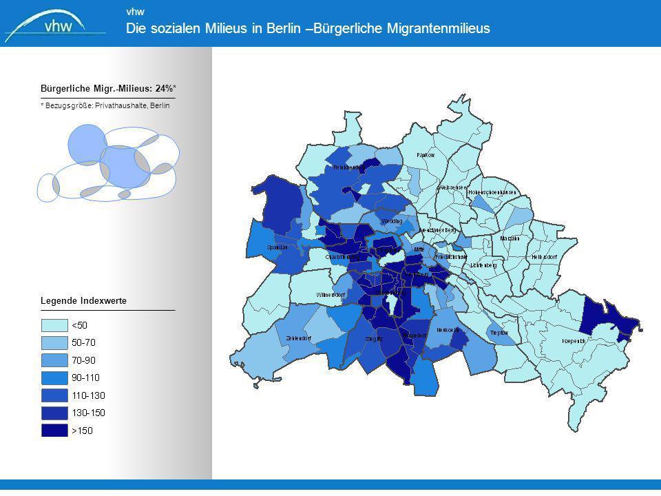 Legende Indexwerte Bürgerliche Migr.-Milieus: 24%* * Bezugsgröße: Privathaushalte, Berlin vhw Die sozialen Milieus in Berlin –Bürgerliche Migrantenmil