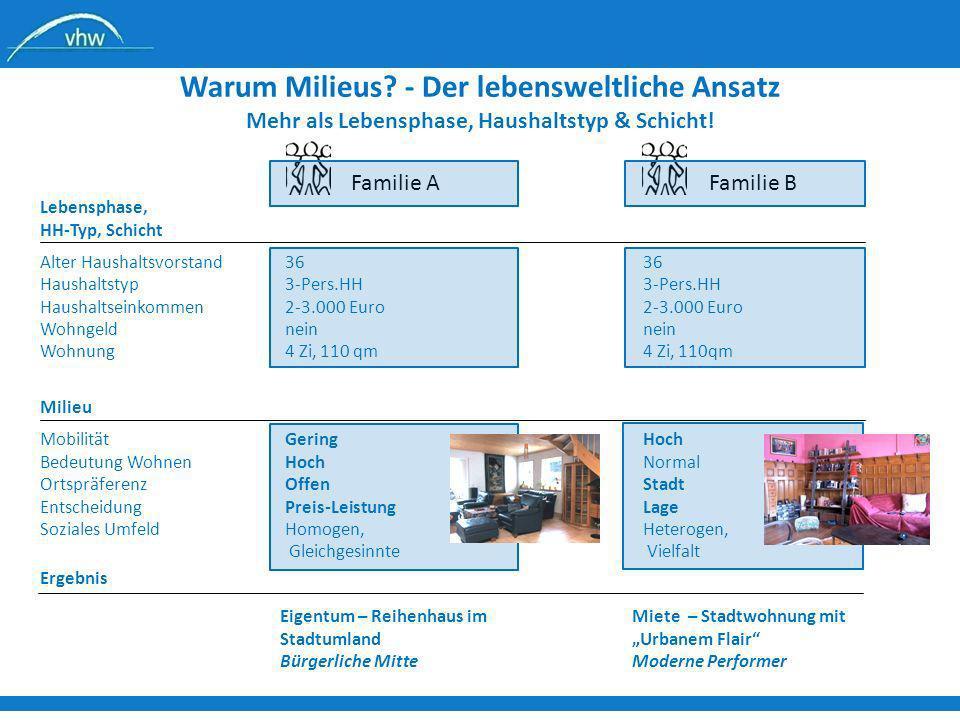 Die Sinus-Milieus ® in Gesamtdeutschland Soziale Lage und Grund- bzw.