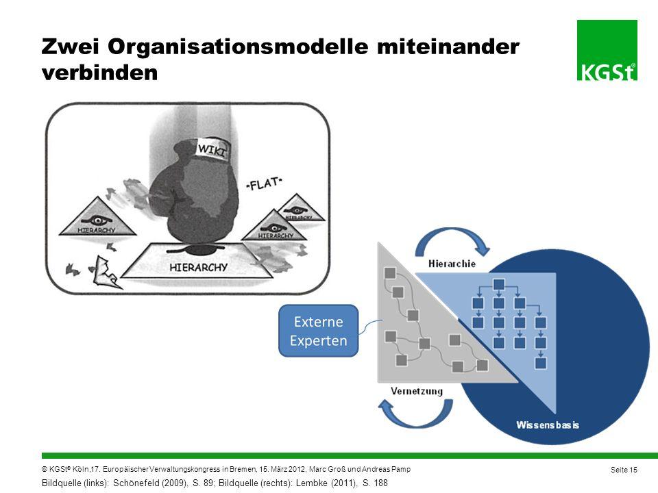 © KGSt ® Köln, 17. Europäischer Verwaltungskongress in Bremen, 15.
