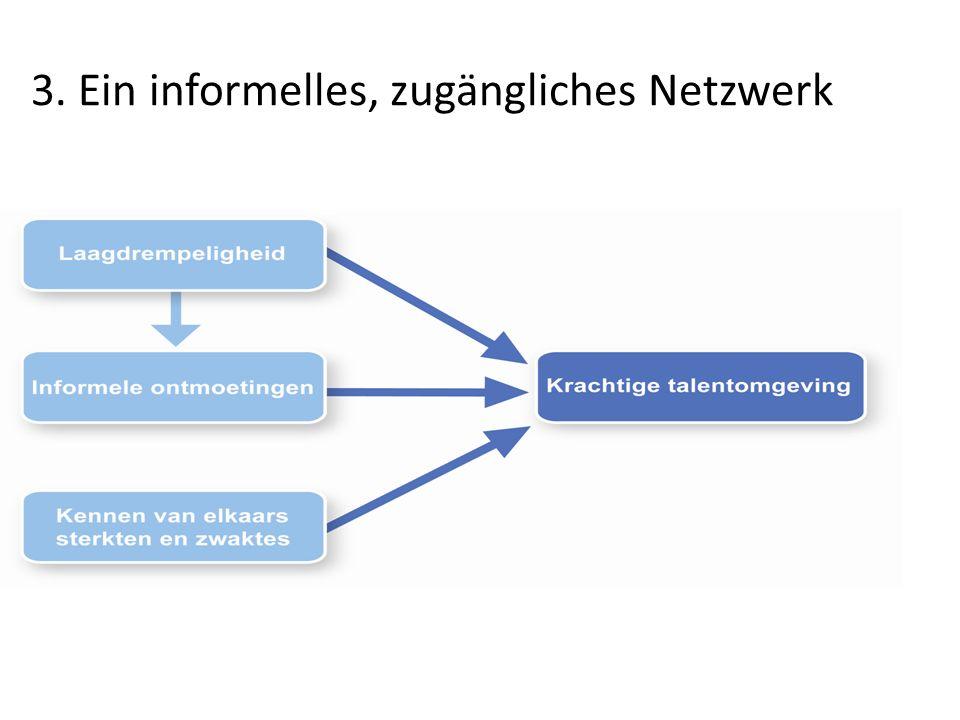 3. Ein informelles, zugängliches Netzwerk