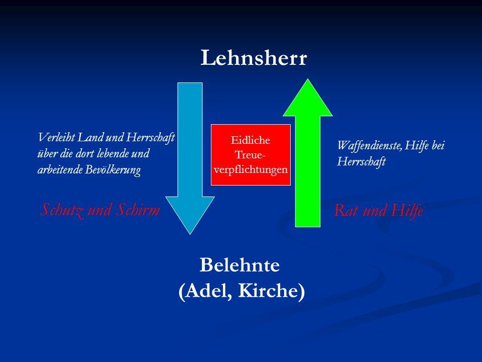 Lehnsherr Belehnte (Adel, Kirche) Verleiht Land und Herrschaft über die dort lebende und arbeitende Bevölkerung Waffendienste, Hilfe bei Herrschaft Ei