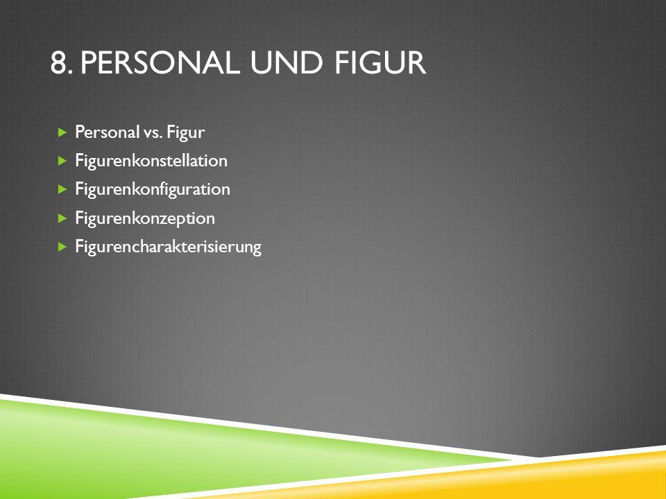 Personal vs. Figur Figurenkonstellation Figurenkonfiguration Figurenkonzeption Figurencharakterisierung