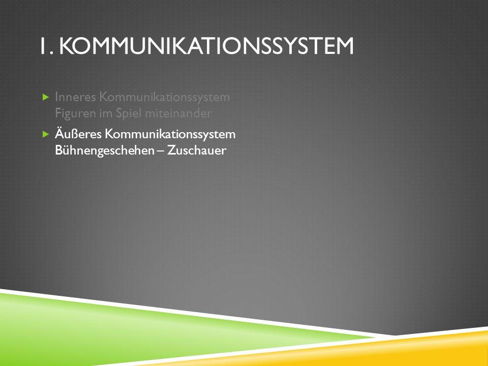 1. KOMMUNIKATIONSSYSTEM Inneres Kommunikationssystem Figuren im Spiel miteinander Äußeres Kommunikationssystem Bühnengeschehen – Zuschauer