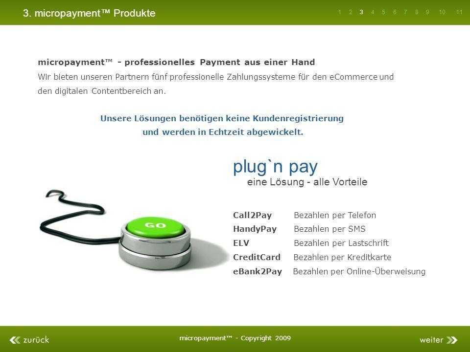 3. micropayment Produkte 1234567891011 micropayment - professionelles Payment aus einer Hand Wir bieten unseren Partnern fünf professionelle Zahlungss