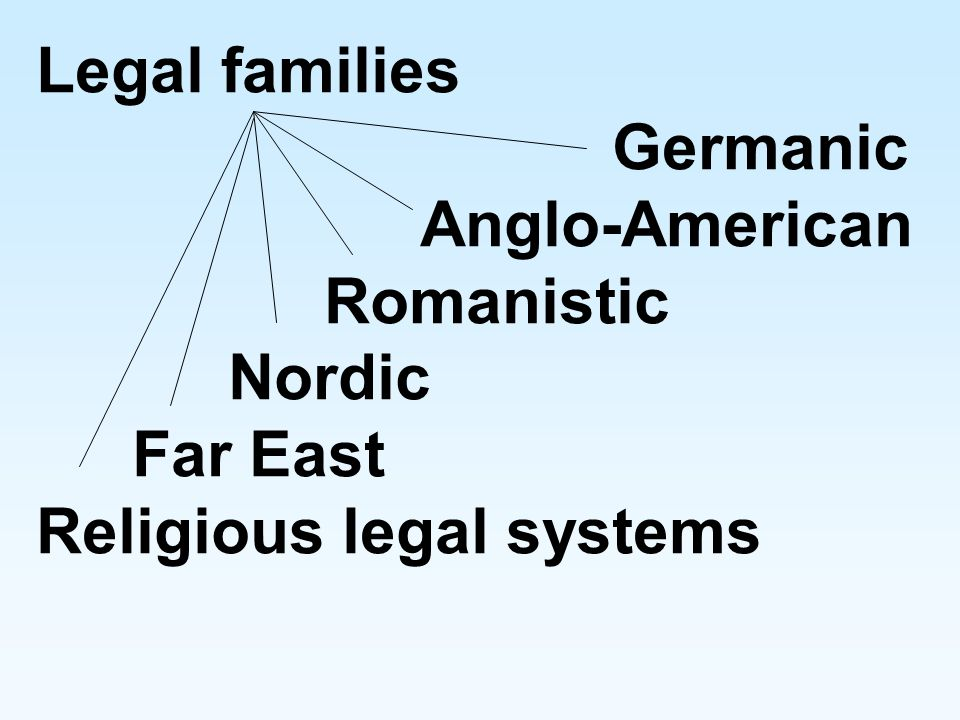 Legal families Germanic Anglo-American Romanistic Nordic Far East Religious legal systems