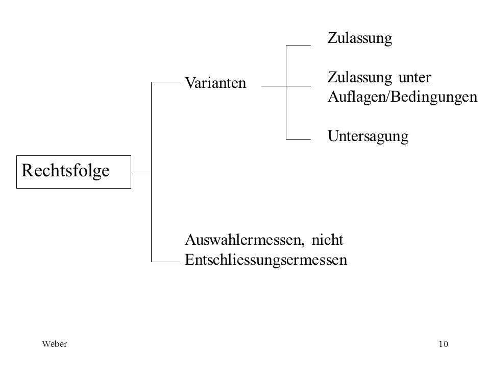 Weber10 Rechtsfolge Varianten Auswahlermessen, nicht Entschliessungsermessen Zulassung Zulassung unter Auflagen/Bedingungen Untersagung