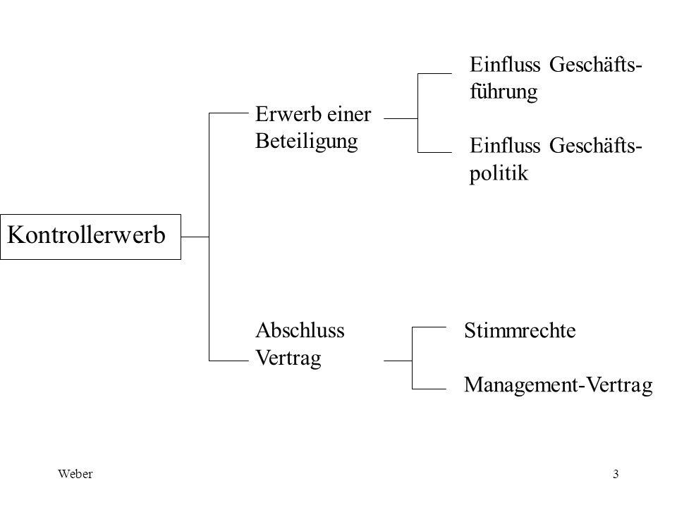 Weber3 Kontrollerwerb Erwerb einer Beteiligung Abschluss Vertrag Stimmrechte Management-Vertrag Einfluss Geschäfts- führung Einfluss Geschäfts- politik