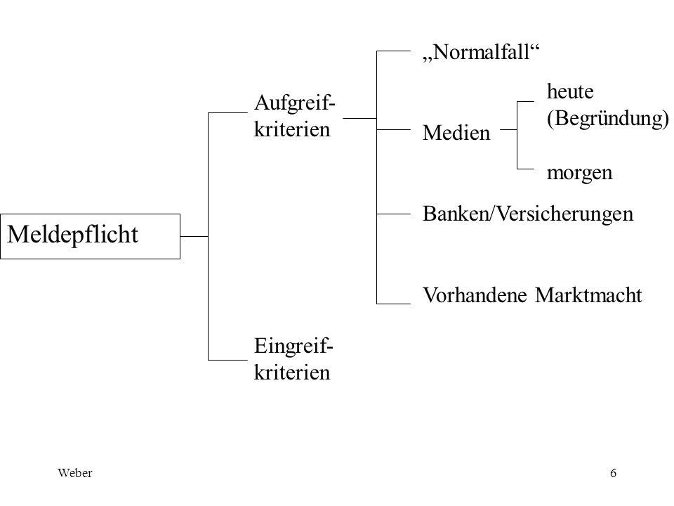 Weber6 Meldepflicht Aufgreif- kriterien Eingreif- kriterien Normalfall Medien Banken/Versicherungen Vorhandene Marktmacht heute (Begründung) morgen