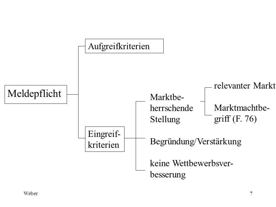 Weber7 Meldepflicht Aufgreifkriterien Marktbe- herrschende Stellung Begründung/Verstärkung keine Wettbewerbsver- besserung relevanter Markt Marktmachtbe- griff (F.
