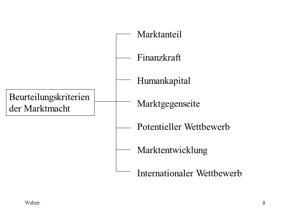 Weber8 Beurteilungskriterien der Marktmacht Marktanteil Finanzkraft Humankapital Marktgegenseite Potentieller Wettbewerb Marktentwicklung Internationaler Wettbewerb