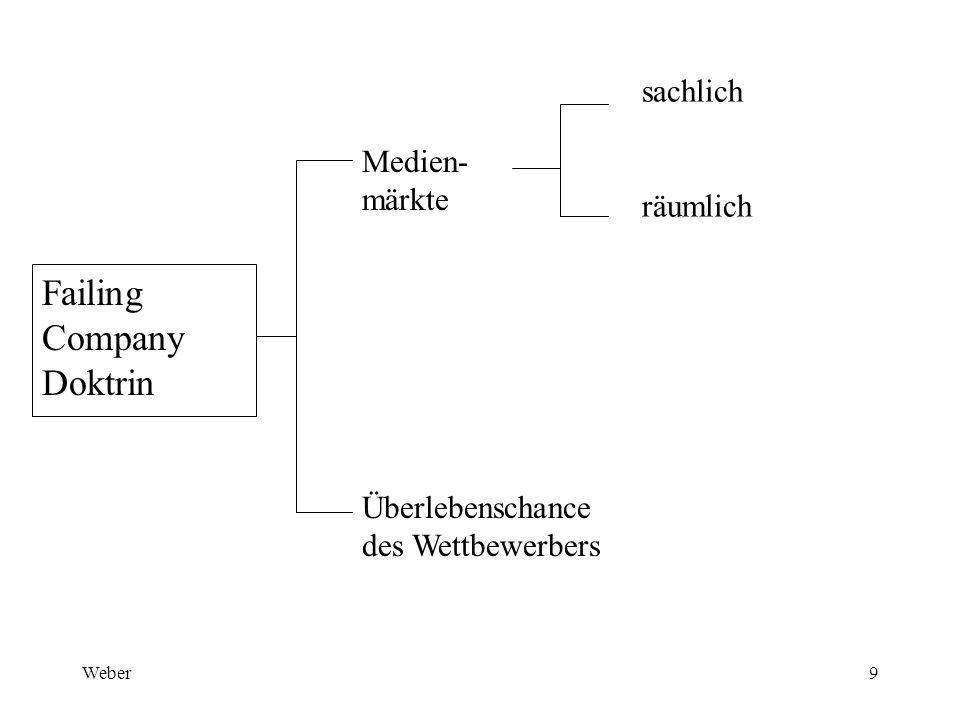Weber9 Failing Company Doktrin Medien- märkte Überlebenschance des Wettbewerbers sachlich räumlich