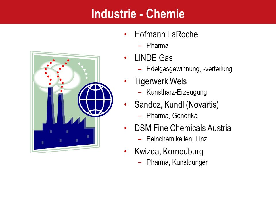 Industrie - Chemie Hofmann LaRoche –Pharma LINDE Gas –Edelgasgewinnung, -verteilung Tigerwerk Wels –Kunstharz-Erzeugung Sandoz, Kundl (Novartis) –Phar