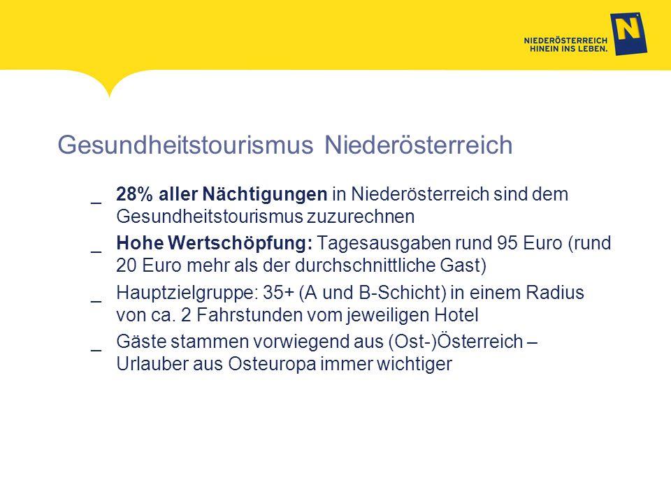Gesundheitstourismus Niederösterreich _28% aller Nächtigungen in Niederösterreich sind dem Gesundheitstourismus zuzurechnen _Hohe Wertschöpfung: Tages