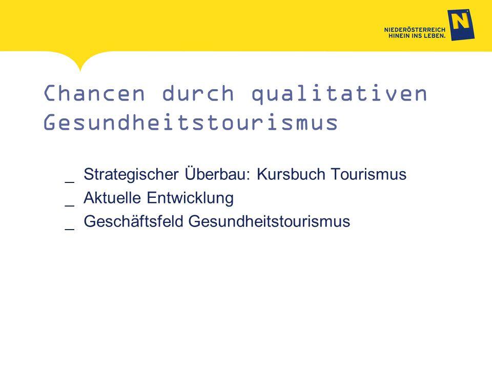 Chancen durch qualitativen Gesundheitstourismus _Strategischer Überbau: Kursbuch Tourismus _Aktuelle Entwicklung _Geschäftsfeld Gesundheitstourismus
