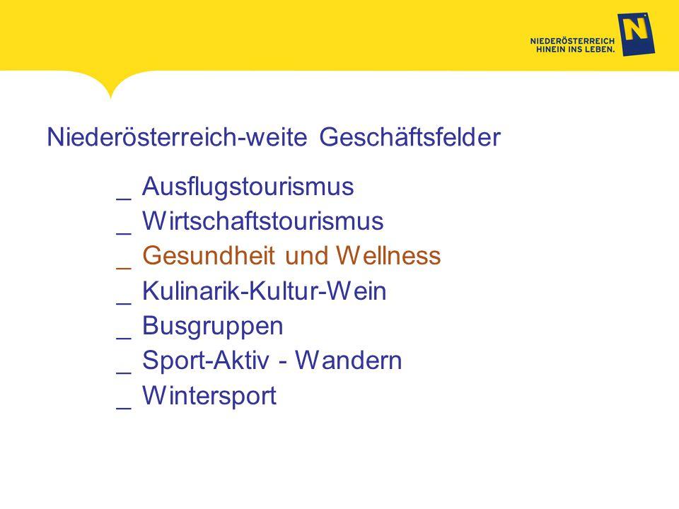 Niederösterreich-weite Geschäftsfelder _Ausflugstourismus _Wirtschaftstourismus _Gesundheit und Wellness _Kulinarik-Kultur-Wein _Busgruppen _Sport-Akt