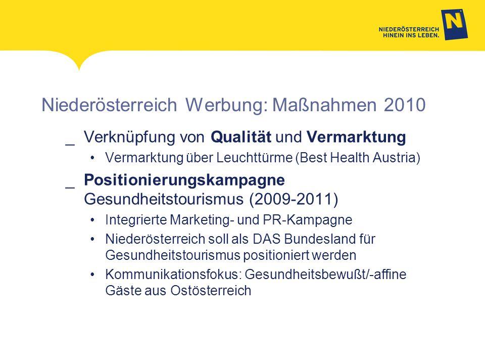 Niederösterreich Werbung: Maßnahmen 2010 _Verknüpfung von Qualität und Vermarktung Vermarktung über Leuchttürme (Best Health Austria) _Positionierungs