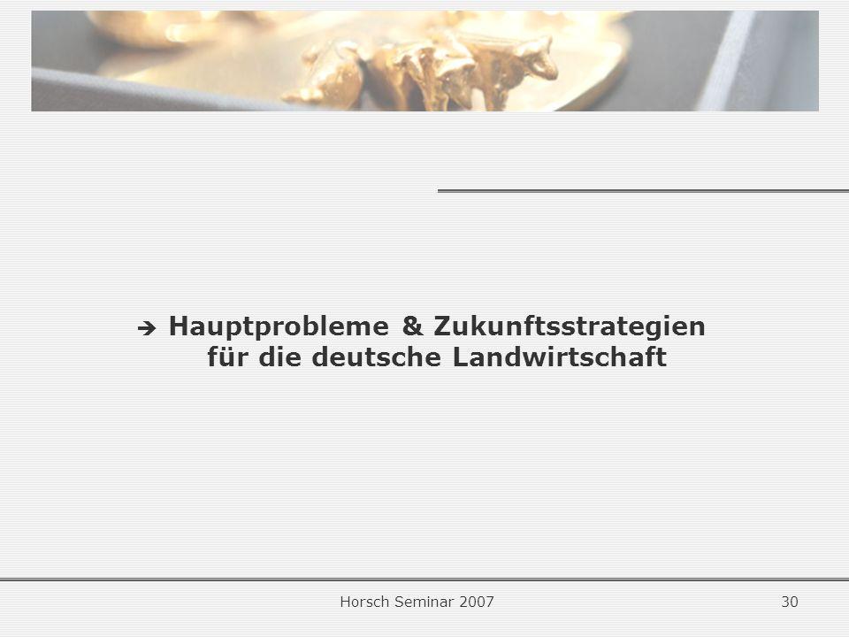 Horsch Seminar 200730 Hauptprobleme & Zukunftsstrategien für die deutsche Landwirtschaft