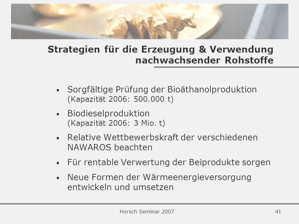 Horsch Seminar 200741 Strategien für die Erzeugung & Verwendung nachwachsender Rohstoffe Sorgfältige Prüfung der Bioäthanolproduktion (Kapazität 2006: 500.000 t) Biodieselproduktion (Kapazität 2006: 3 Mio.