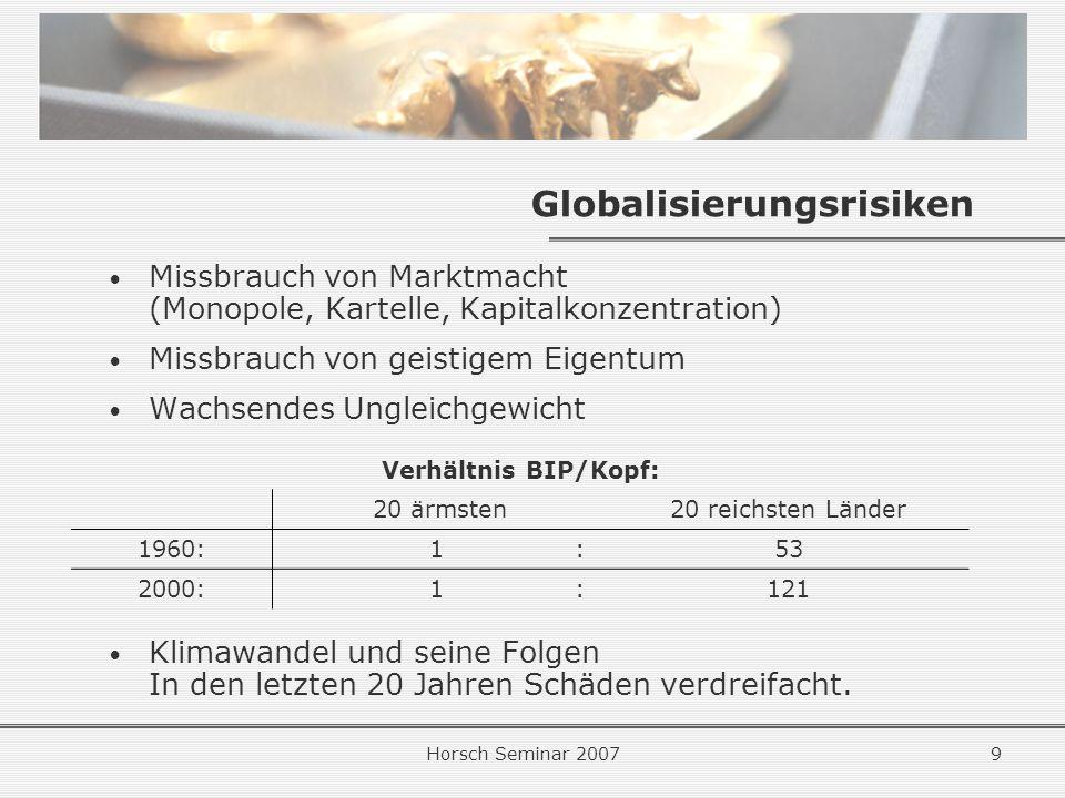 Horsch Seminar 20079 Globalisierungsrisiken Missbrauch von Marktmacht (Monopole, Kartelle, Kapitalkonzentration) Missbrauch von geistigem Eigentum Wachsendes Ungleichgewicht Klimawandel und seine Folgen In den letzten 20 Jahren Schäden verdreifacht.