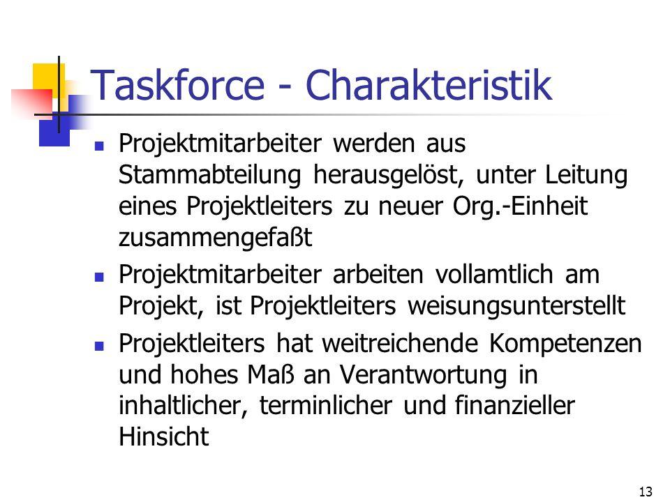 13 Taskforce - Charakteristik Projektmitarbeiter werden aus Stammabteilung herausgelöst, unter Leitung eines Projektleiters zu neuer Org.-Einheit zusa