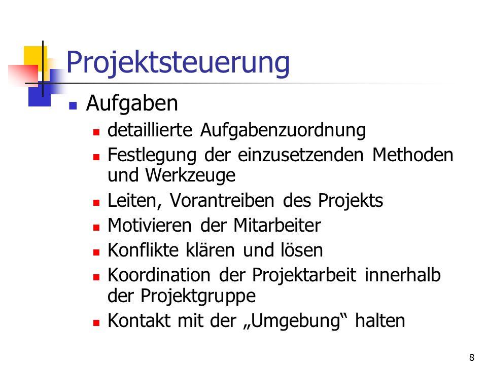 8 Projektsteuerung Aufgaben detaillierte Aufgabenzuordnung Festlegung der einzusetzenden Methoden und Werkzeuge Leiten, Vorantreiben des Projekts Moti