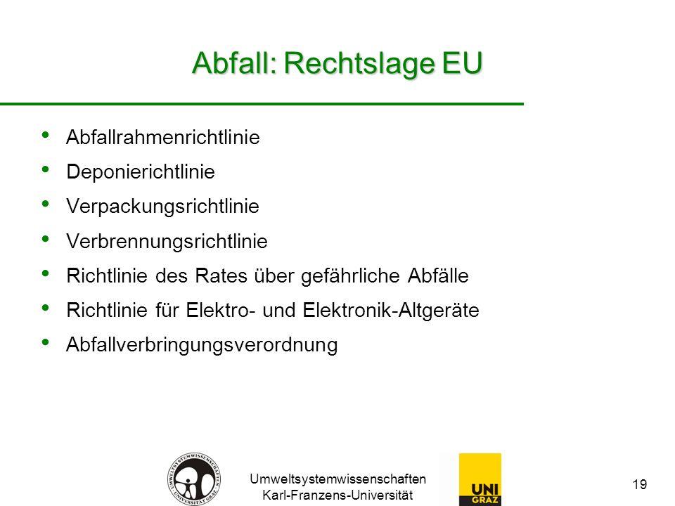 Umweltsystemwissenschaften Karl-Franzens-Universität 19 Abfall: Rechtslage EU Abfallrahmenrichtlinie Deponierichtlinie Verpackungsrichtlinie Verbrennungsrichtlinie Richtlinie des Rates über gefährliche Abfälle Richtlinie für Elektro- und Elektronik-Altgeräte Abfallverbringungsverordnung
