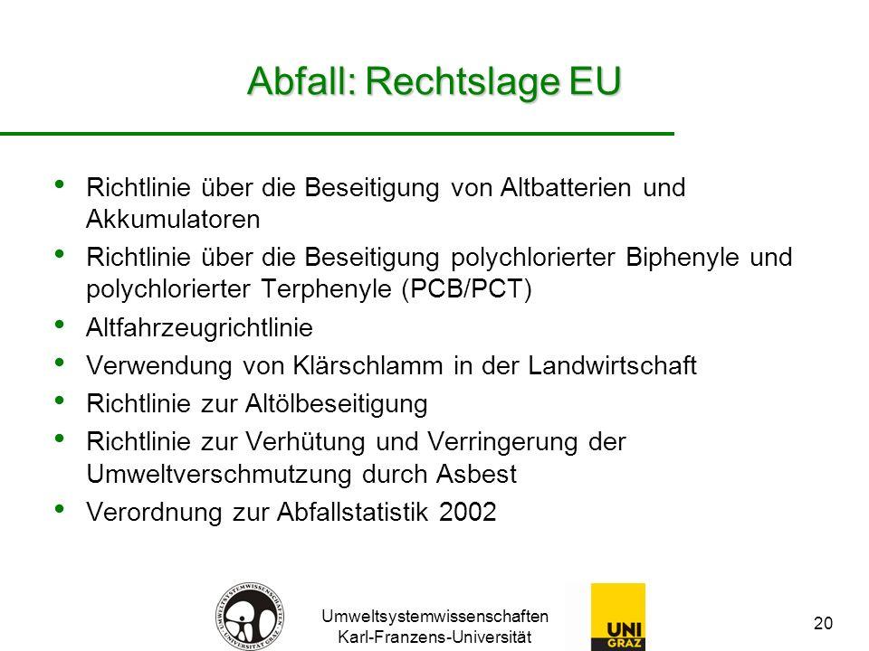 Umweltsystemwissenschaften Karl-Franzens-Universität 20 Abfall: Rechtslage EU Richtlinie über die Beseitigung von Altbatterien und Akkumulatoren Richtlinie über die Beseitigung polychlorierter Biphenyle und polychlorierter Terphenyle (PCB/PCT) Altfahrzeugrichtlinie Verwendung von Klärschlamm in der Landwirtschaft Richtlinie zur Altölbeseitigung Richtlinie zur Verhütung und Verringerung der Umweltverschmutzung durch Asbest Verordnung zur Abfallstatistik 2002