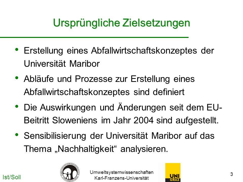 Umweltsystemwissenschaften Karl-Franzens-Universität 3 Ursprüngliche Zielsetzungen Erstellung eines Abfallwirtschaftskonzeptes der Universität Maribor Abläufe und Prozesse zur Erstellung eines Abfallwirtschaftskonzeptes sind definiert Die Auswirkungen und Änderungen seit dem EU- Beitritt Sloweniens im Jahr 2004 sind aufgestellt.