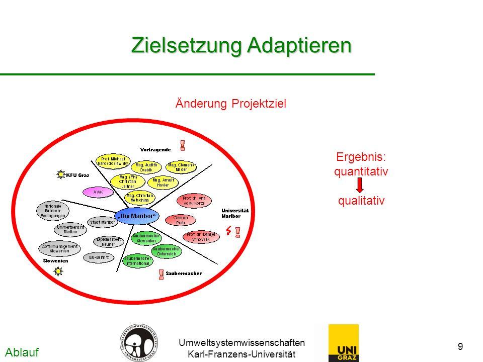 Umweltsystemwissenschaften Karl-Franzens-Universität 10 Adaptierte Zielsetzungen - Neudefinition (1) Die Projektgruppe Universität Maribor hat einen Projektbericht verfasst, der alle im folgenden aufgeschlüsselten Teilziele umfasst: – Die rechtlichen sowie nationalen Rahmenbedingungen Sloweniens bzw.