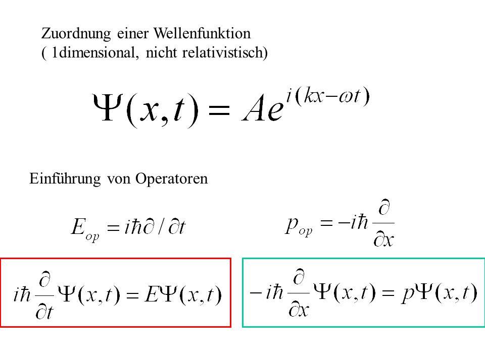 Zuordnung einer Wellenfunktion ( 1dimensional, nicht relativistisch) Einführung von Operatoren