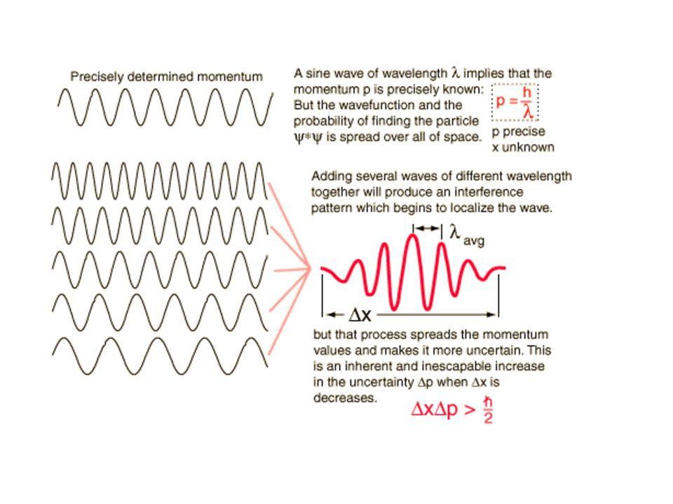 Zugehörige Wellengleichung (Schrödingergleichung für ein freies Teilchen) 1 dim 3dim