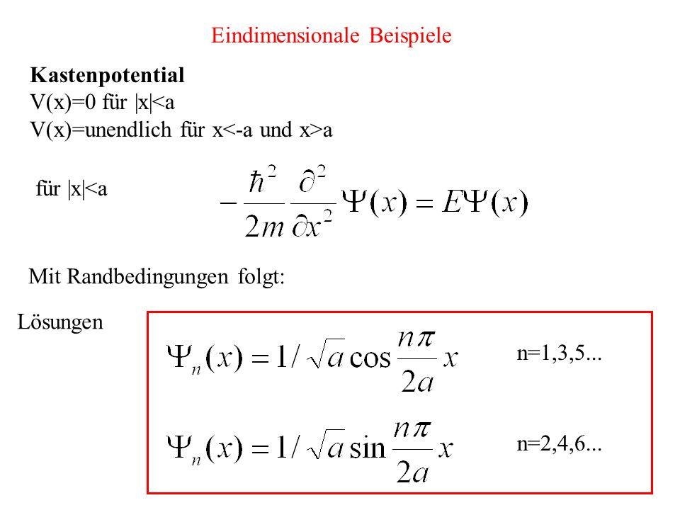 Eindimensionale Beispiele Kastenpotential V(x)=0 für |x|<a V(x)=unendlich für x a für |x|<a Lösungen n=1,3,5...