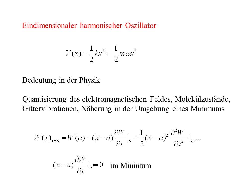 Eindimensionaler harmonischer Oszillator Bedeutung in der Physik Quantisierung des elektromagnetischen Feldes, Molekülzustände, Gittervibrationen, Näherung in der Umgebung eines Minimums im Minimum