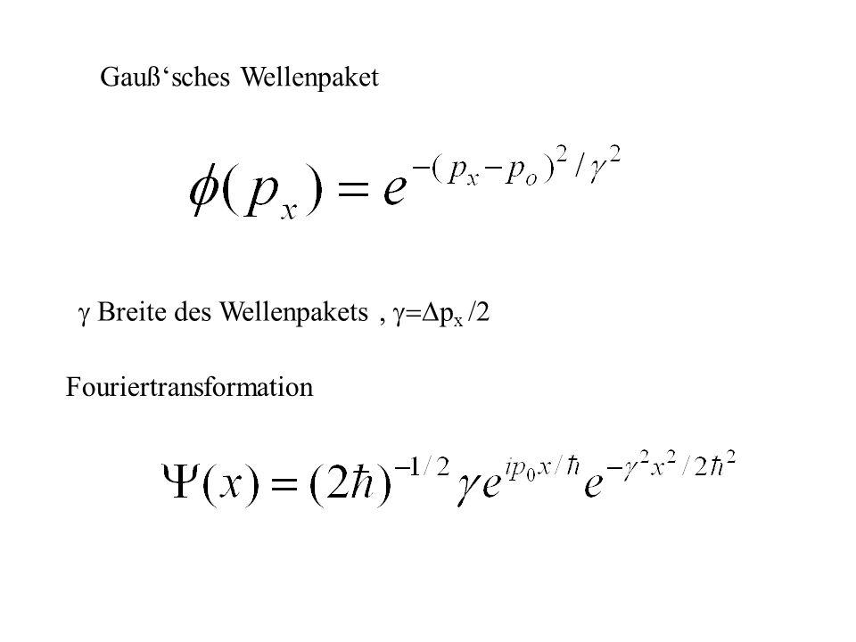 Heisenbergsche Unschärfe : Je breiter die Impulsverteilung, desto schmaler die Ortsverteilung und umgekehrt Ebenso: